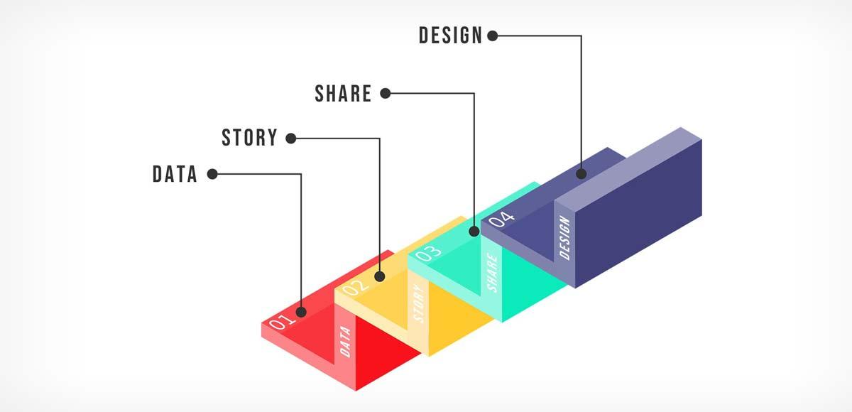Creare infografiche con Photoshop: design, SEO e post virali - video esplicativi gratuiti